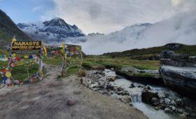 Best Treks of Nepal